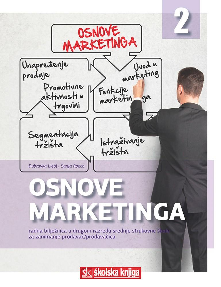 Osnove marketinga
