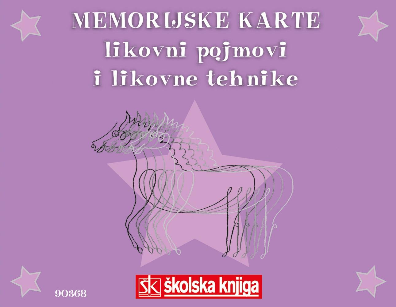 Memorijske karte